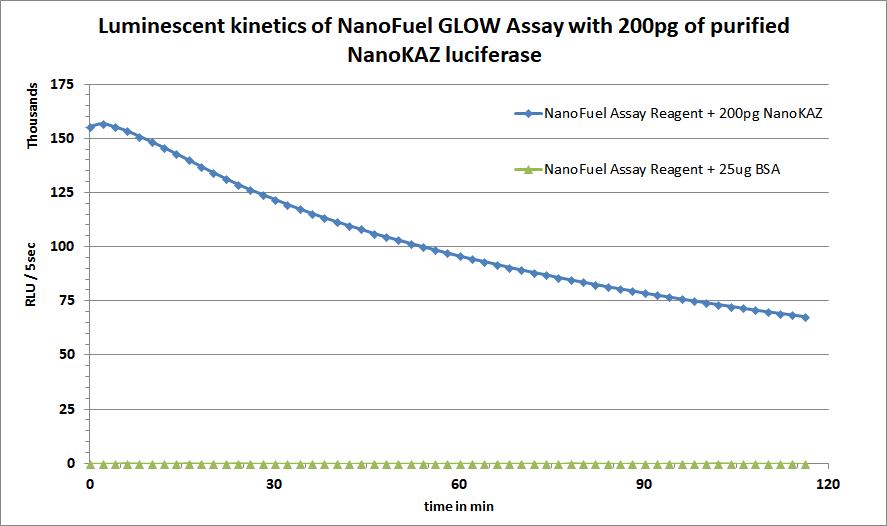 NLUCactivity_graph